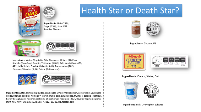 Health Star or Death Star?